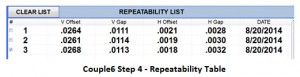 Couple6 Repeatability Table