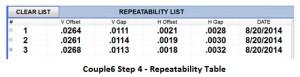Couple6 Repeatability Table