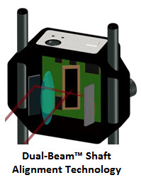 Dual-Beam Technology